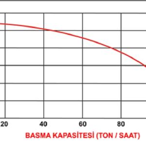 Datsu Ddyp 100 Cle Marşlı Dizel Yüksek Basınçlı Su Motoru 4'' Su basma kapatisesi